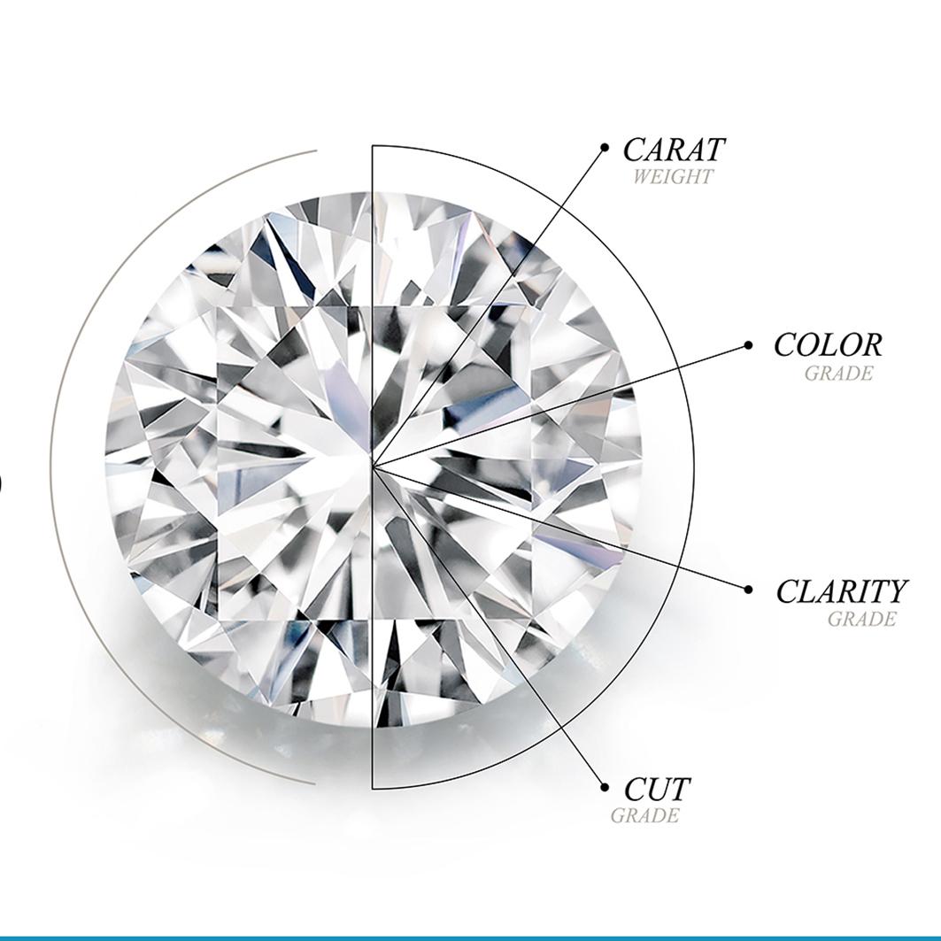 LAB GROWN DIAMOND - 0,25ct -VS-DE